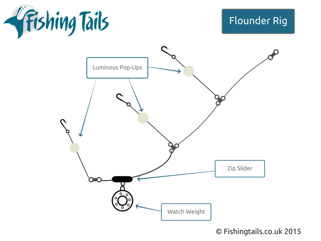 Flounder rig fishing tails for Flounder fishing rigs